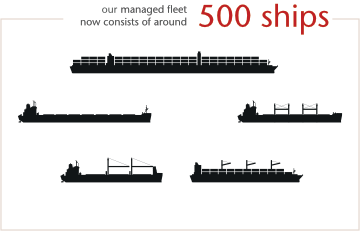 ships size